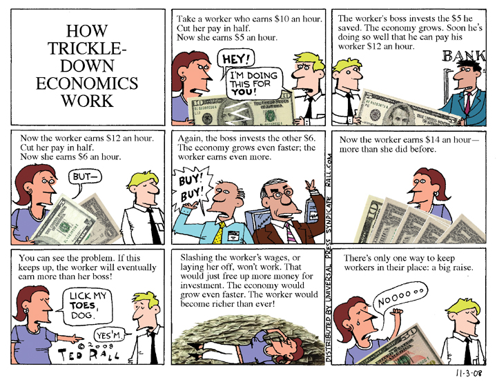 supply side economics Supply-side economics is a macroeconomic theory arguing that economic growth can be most effectively created by lowering taxes and decreasing regulation according to supply-side economics, consumers will then benefit from a greater supply of goods and services at lower prices and employment will increase.